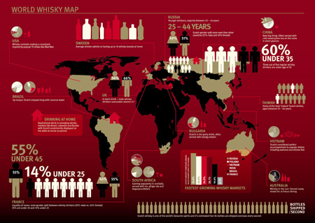 grants_whisky_mapa